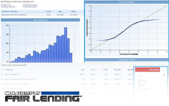 Fair Lending Software
